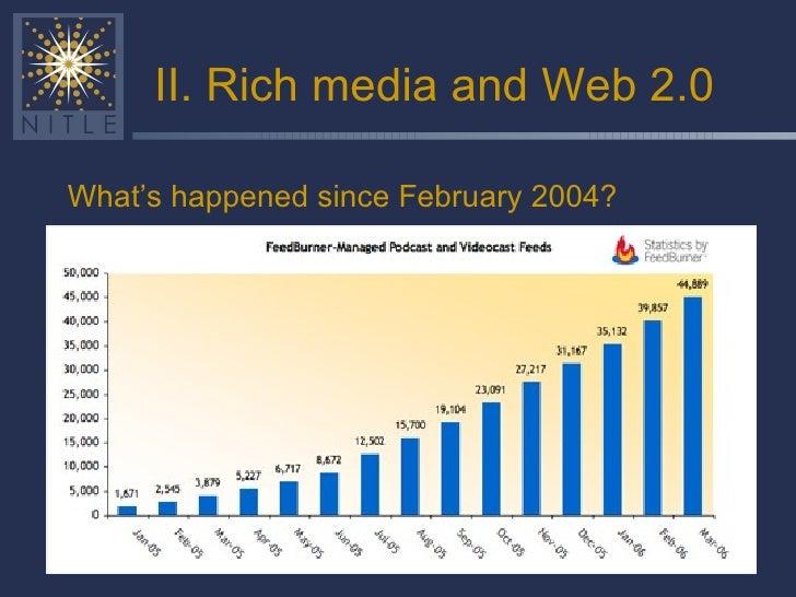 II. Rich media and Web 2.0 <ul><li>What's happened since February 2004? </li></ul>