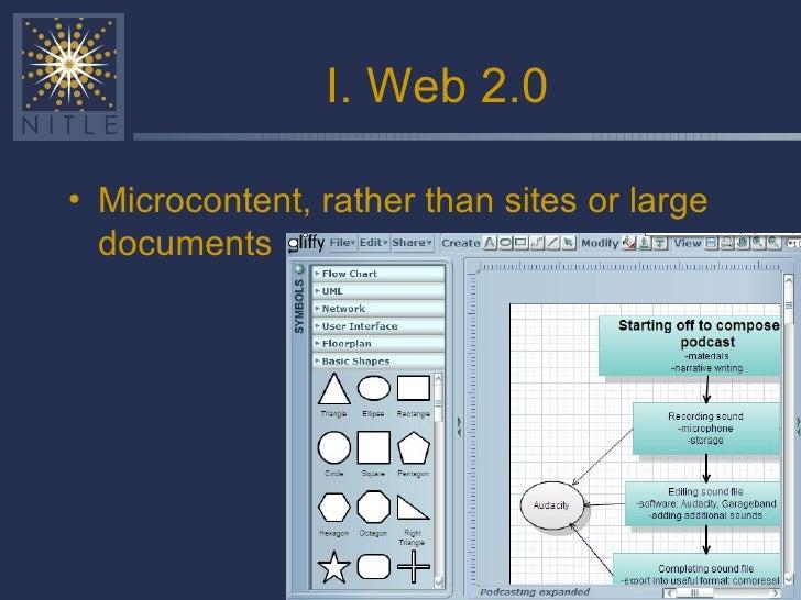 I. Web 2.0 <ul><li>Microcontent, rather than sites or large documents </li></ul>