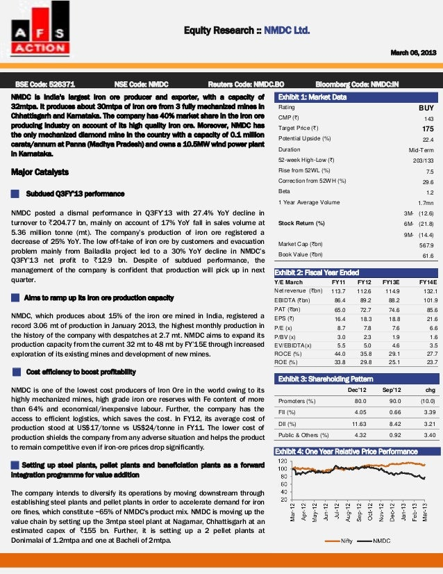 Equity Research :: NMDC Ltd.                                                                                              ...