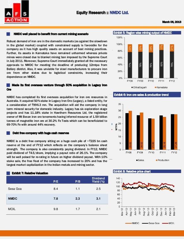 Financial Statement Analysis Research Paper Starter