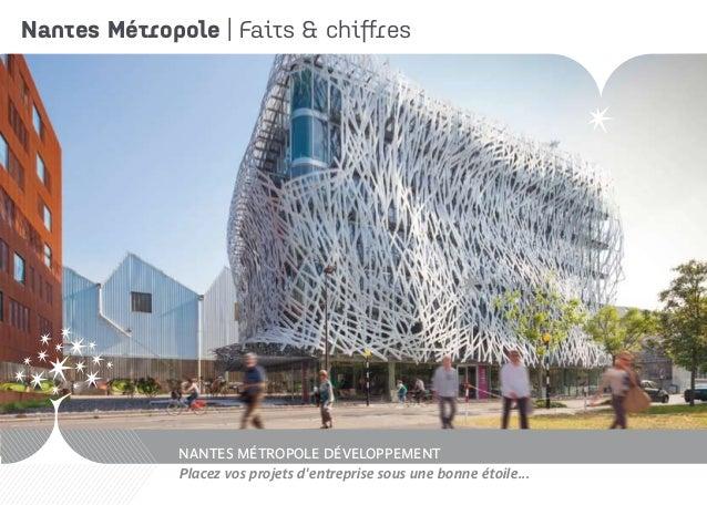 NANTES MÉTROPOLE DÉVELOPPEMENT Placez vos projets d'entreprise sous une bonne étoile... Nantes Métropole | Faits & chiffres