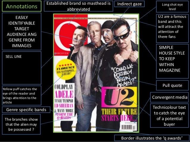 Established brand so masthead is   Indirect gaze           Long shot eye  Annotations                       abbreviated   ...