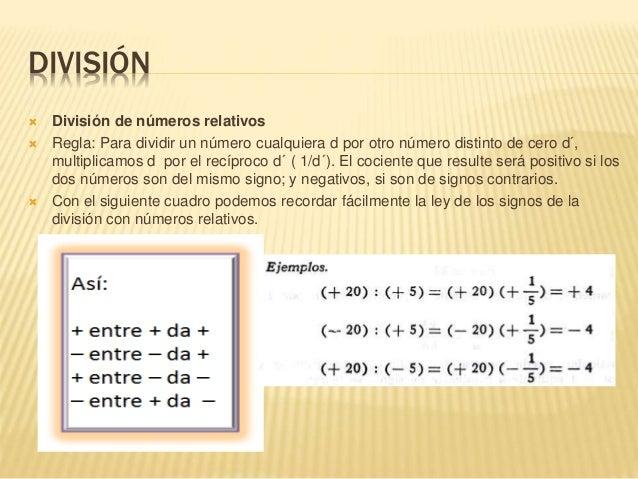 DIVISIÓN  División de números relativos  Regla: Para dividir un número cualquiera d por otro número distinto de cero d´,...
