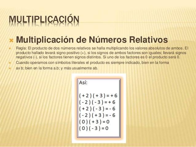 MULTIPLICACIÓN  Multiplicación de Números Relativos  Regla: El producto de dos números relativos se halla multiplicando ...