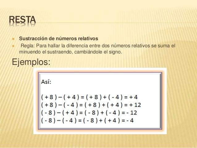 RESTA  Sustracción de números relativos  Regla: Para hallar la diferencia entre dos números relativos se suma el minuend...