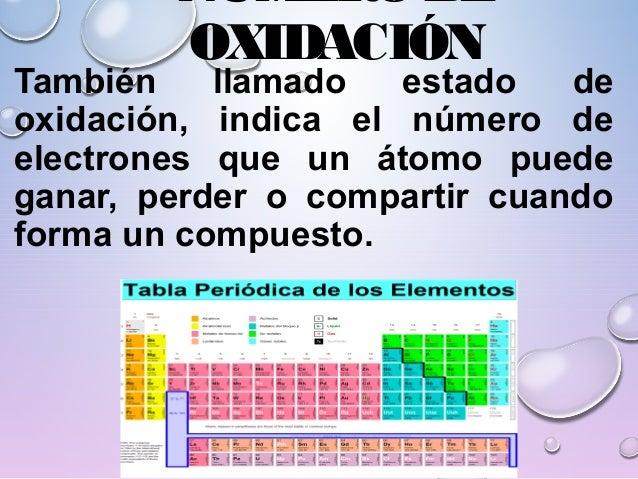 nmero de oxidacin tambin llamado estado de oxidacin indica el nmero de electrones que un - Tabla Periodica De Los Elementos Quimicos Estado De Oxidacion