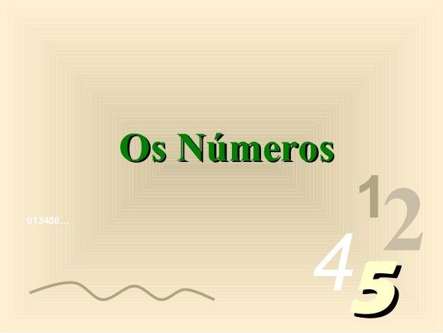 013456… 1 2455 Os NúmerosOs Números