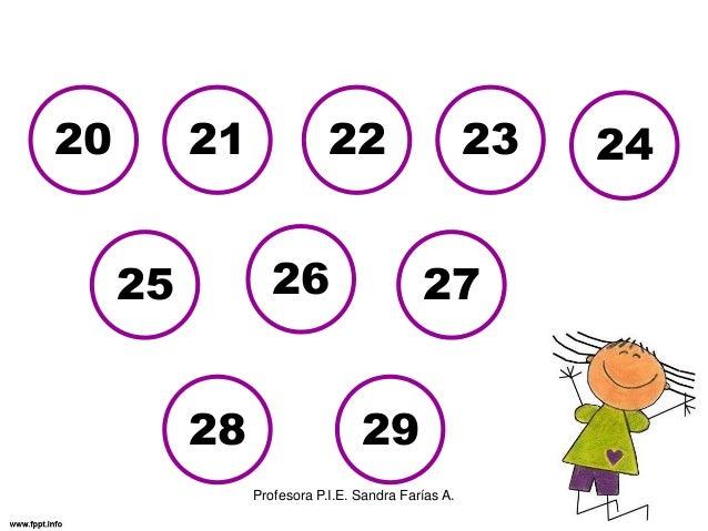 Resultado de imagen de numeros del 20 al 29