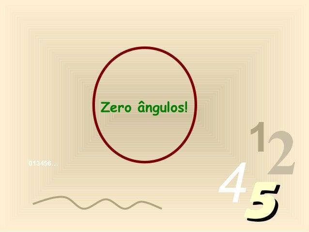 Zero ângulos!                           1013456…                          452