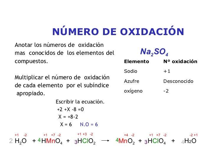 Números de oxidación y enlaces químicos