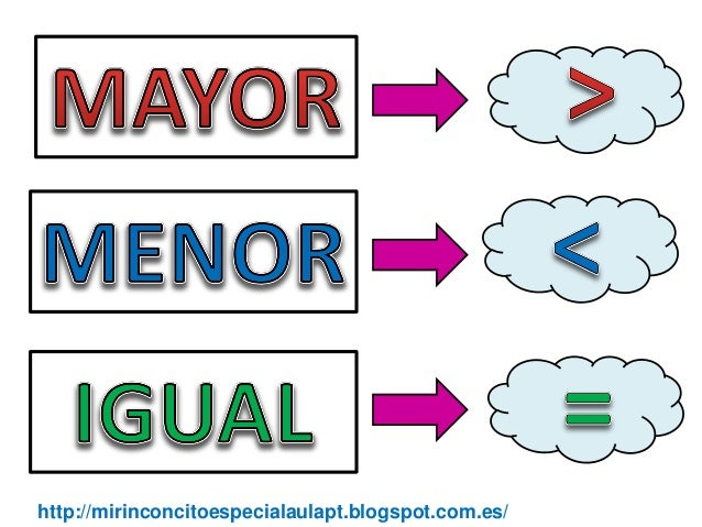 Números naturales-Conceptos mayor,menor. igual