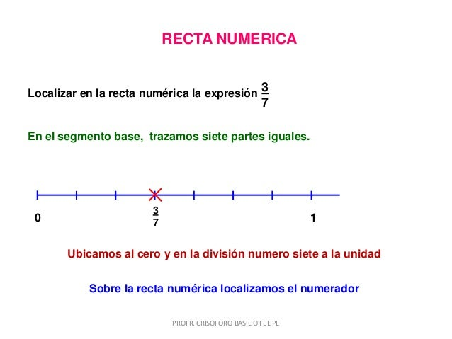 n meros racionales On en 0 7 la unidad esta dividida en