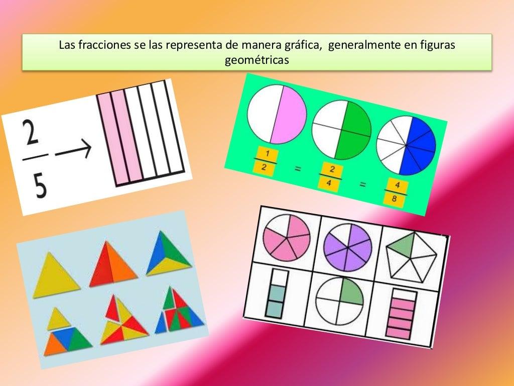 Números racionales los fraccionarios