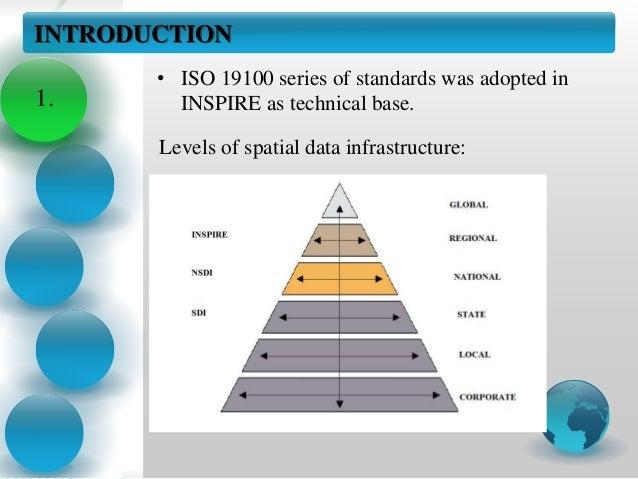 Development of Spatial Data Infrastructure Based on INSPIRE Directive – Case Study of iGEO Portal Slide 3