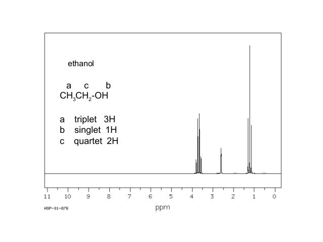The gallery for --> Tert Butyl Chloride Nmr