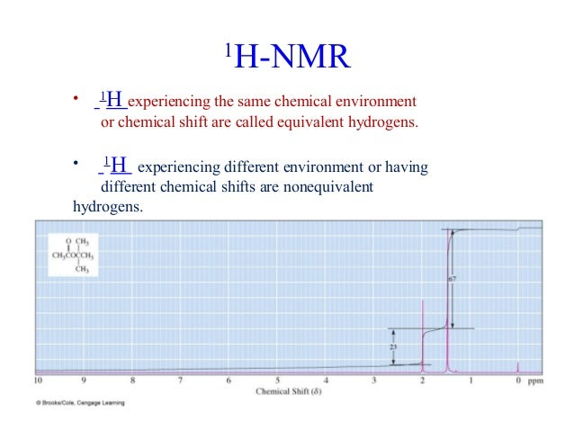 abcs of ft nmr <a href=