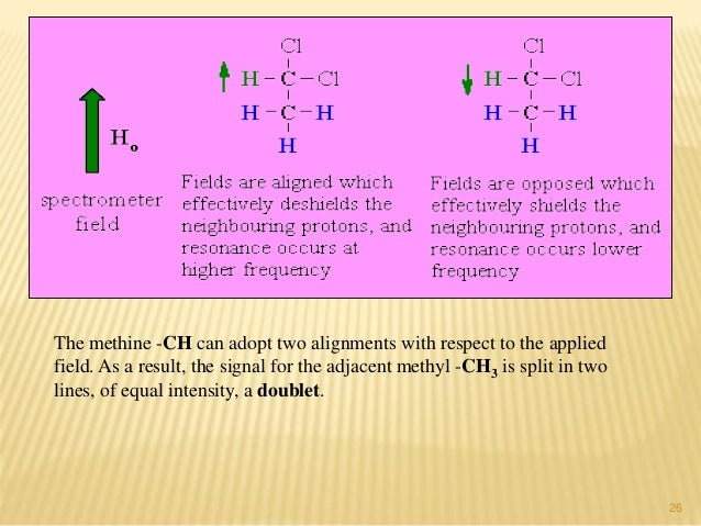 the basics of nmr Principles of nmr the nuclei of all elements carry a charge when the spins of the protons and neutrons comprising these nuclei are not paired,.