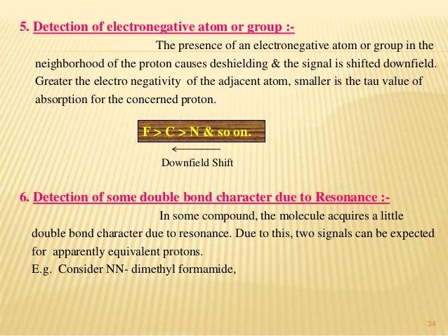 Basics Principle Of Nmr Cb Formamide
