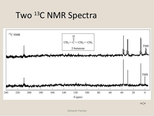 NMR by asheesh pandey