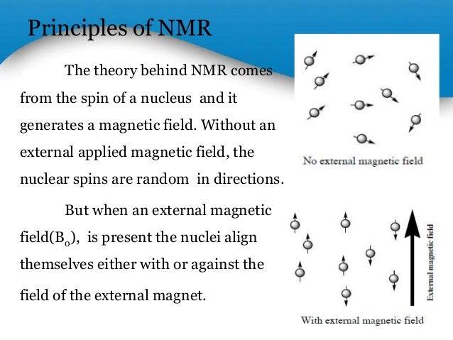 organic spectroscopy william kemp pdf free download