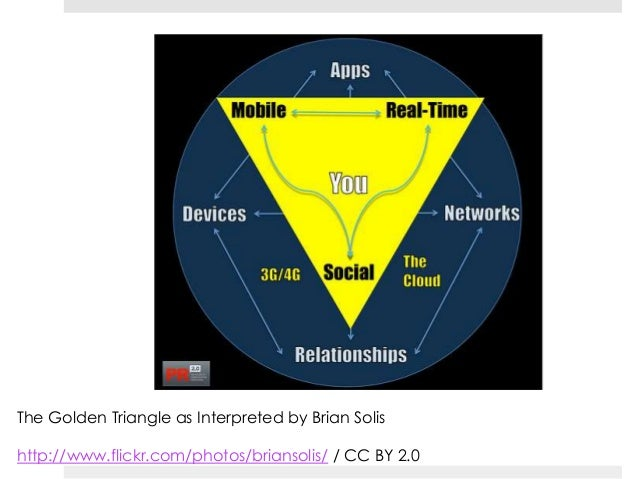 theoretical framework on modern gadgets Theoretical framework of i-thoun (information thought network) (a futuristic generation computational device) dr pranav pandya the latest generation gadgets i-pad, i-pod, i-phone are making the life smooth and affordable most of.