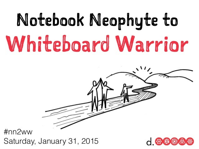 #nn2ww Saturday, January 31, 2015 Notebook Neophyte to Whiteboard Warrior