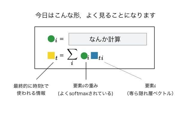最近のDeep Learning (NLP) 界隈におけるAttention事情 Slide 3