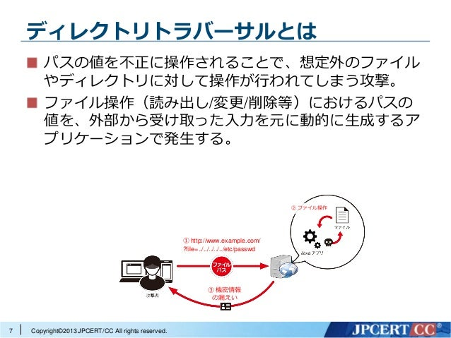 JBoss Application Server にお...