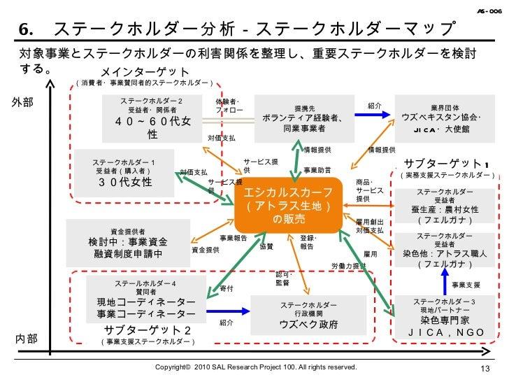 No.10】途上国におけるエシカル...