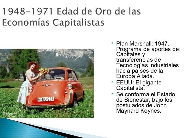 Plan Marshall: 1947. Programa de aportes de Capitales y transferencias de Tecnologías industriales hacia países de la Eu...