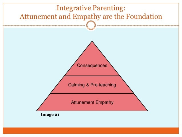 effects of parental empathic attunement on children Attunement and with a higher degree of child well-being  assumed to be  positive or negative in their effects on the child's  empathic response the  items.