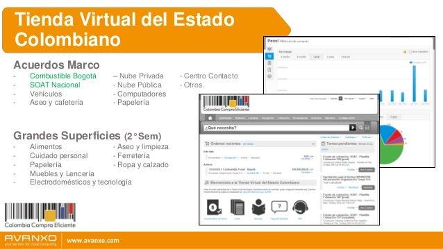 a7716c8ff26e9 Caso de estudio AWS - Colombia Compra Eficiente - Fabio Betancourth C…