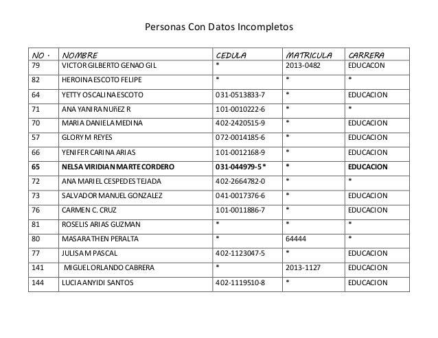 Personas Con Datos Incompletos NO . NOMBRE CEDULA MATRICULA CARRERA 79 VICTORGILBERTO GENAO GIL * 2013-0482 EDUCACON 82 HE...