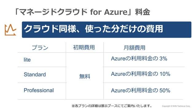 Copyright © NHN Techorus Corp. 「マネージドクラウド for Azure」料金 ※各プランの詳細は展示ブースにてご案内いたします。 プラン 月額費用 Azureの利用料金の 3%lite Azureの利用料金の 1...