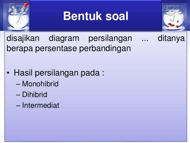 No 39 Soal Un 2012 Biologi Pewarisan Sifat