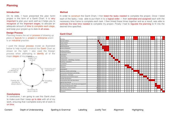 Planning   Introduction                                           Method  On tis slide, I have presented the plan formt   ...