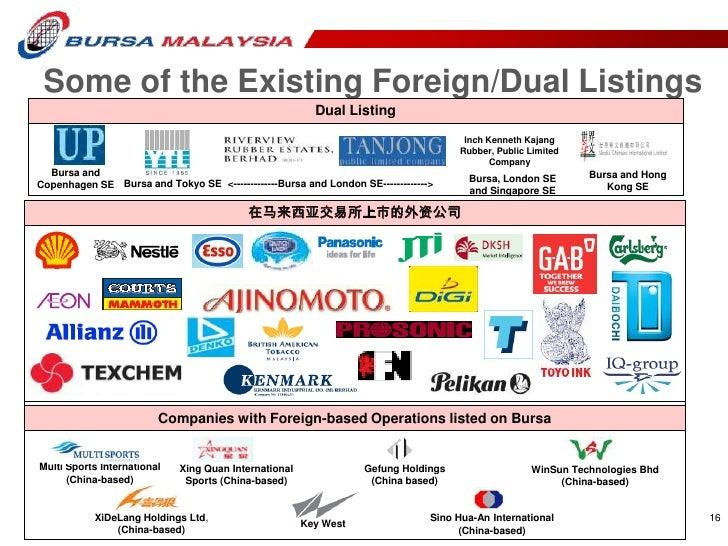 Presentation By Bursa Saham Malaysia Mr