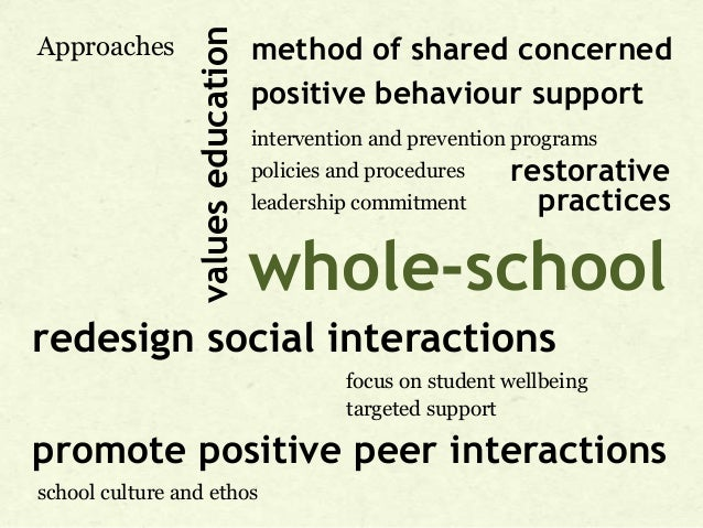policies and procedures to promote positive behaviour essay We will achieve this through our anti-bullying and behaviour management policy and procedures,  positive reinforcement to promote and reinforce positive behaviour.