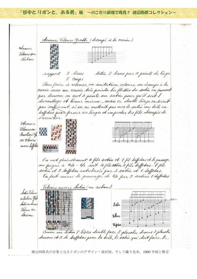 No.67 「谷中と、リボンと、ある男」展 ~のこぎり屋根で発見‼ 渡辺四郎コレクション~ Slide 2