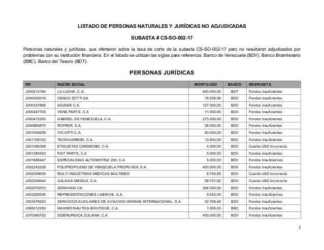 1  LISTADO DE PERSONAS NATURALES Y JURÍDICAS NO ADJUDICADAS SUBASTA # CS-SO-002-17 Personas naturales y jurídicas, que o...
