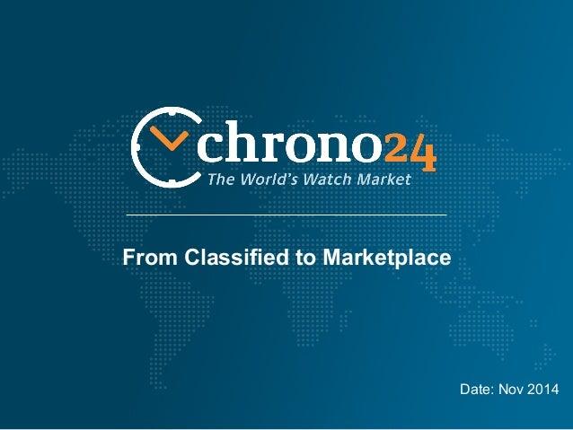 chono24