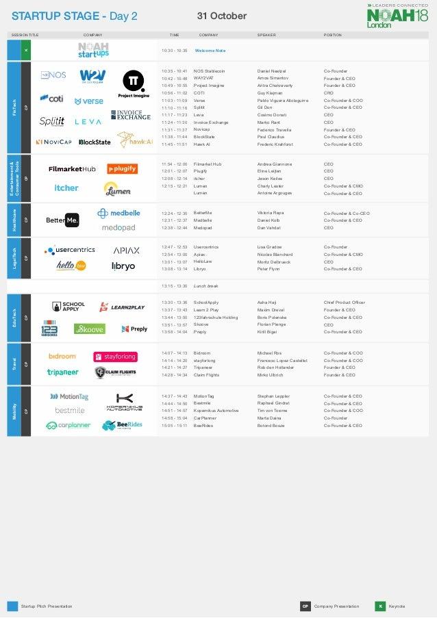 12 Startups Analytics