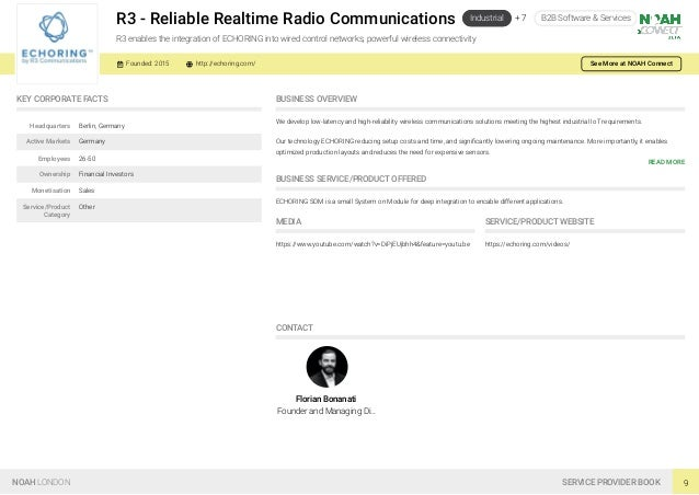 R3 - Reliable Realtime Radio Communications Industrial + 7 B2B Software & Services + 1 R3 enables the integration of ECHOR...