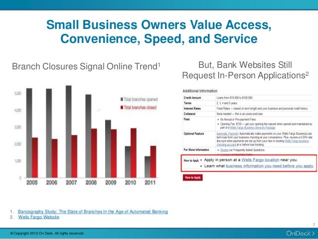 small business financial case studies The journal of business cases and applications is dedicated to publishing  quality  system in a small business vijay raghavan, northern kentucky  university  traditional case studies for finance and economics courses joel a  waldman,.