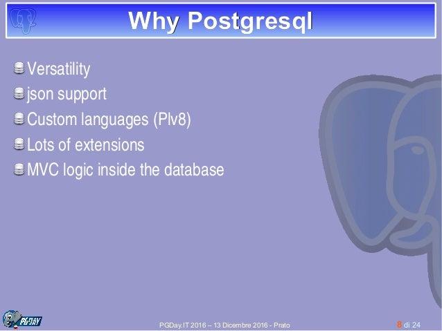 Postgrest The Rest Api For Postgresql Databases