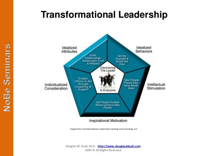 transformational leadership behaviors Transformational leadership behaviors as well as on various emerging themes and, later on repeated themes among the interviews was grouped into coding categories it was done in three steps: category definition, exemplification, and codification regulation first, the answers to each question were separated into.