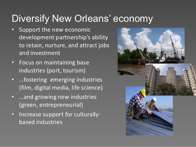 Alignment of the New Orleans Citywide Master Plan and the BioDistrict  Slide 3