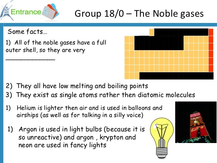 Noble Gases Opt Ok1294991905