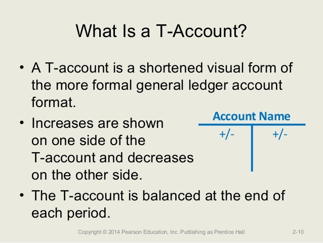 what is t account