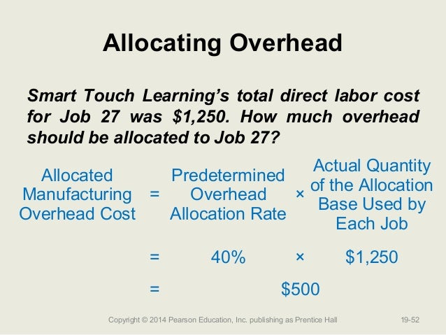 marketing and overhead allocation rate